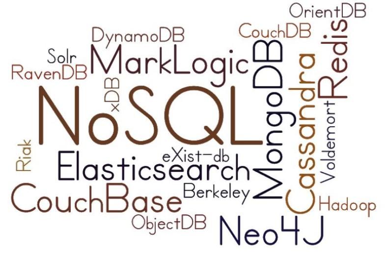 NoSQL Flavors